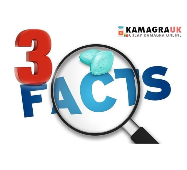 3 Kamagra Facts That You Didn't Know Before
